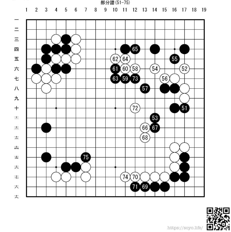 仲邑菫(初段) vs. 小松大樹(三段)戦(第59期十段戦 予選B決勝)03