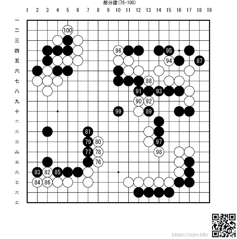 仲邑菫(初段) vs. 小松大樹(三段)戦(第59期十段戦 予選B決勝)04