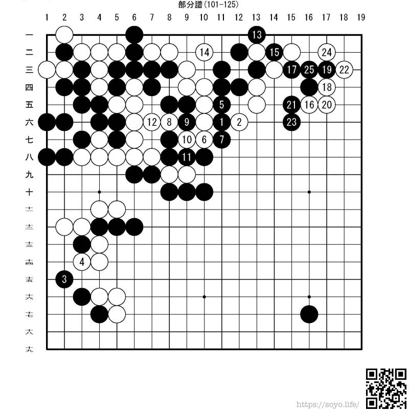 第45期棋聖戦ファーストトーナメント予選 仲邑菫初段vs高津昌昭05