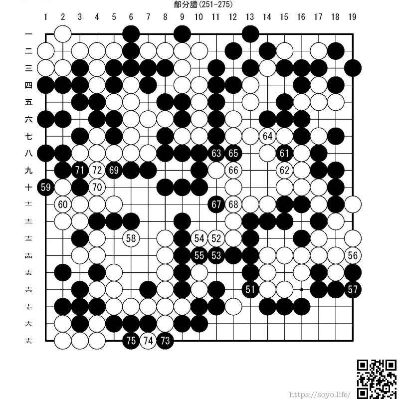 第45期棋聖戦ファーストトーナメント予選 仲邑菫初段vs高津昌昭11