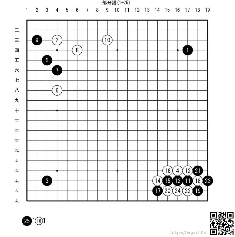 第5回扇興杯女流最強戦予選仲邑菫(初段) vs. 多冨佳絵(三段)棋譜1