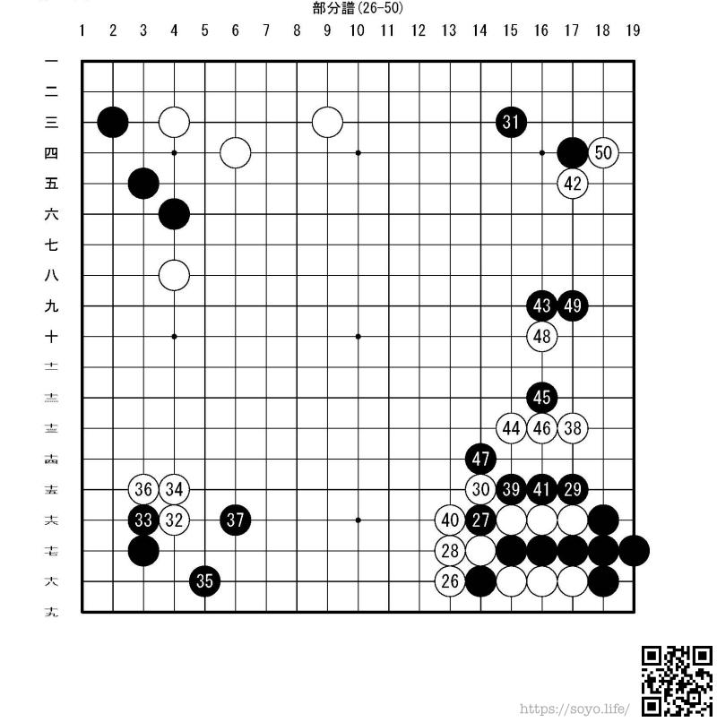 第5回扇興杯女流最強戦予選仲邑菫(初段) vs. 多冨佳絵(三段)棋譜2