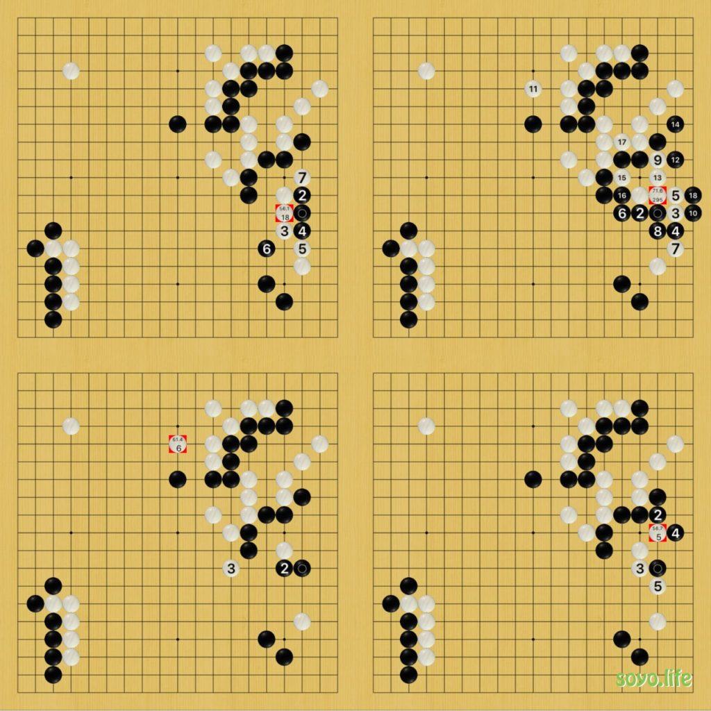 囲碁の師匠の分析画面