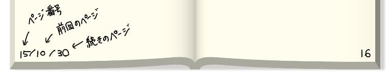 バレットジャーナルのスレッド記法3