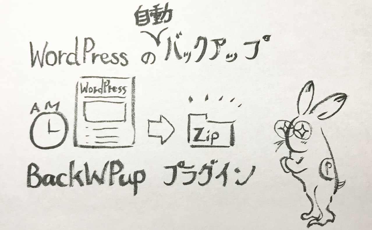 WordPressのバックアップをしよう