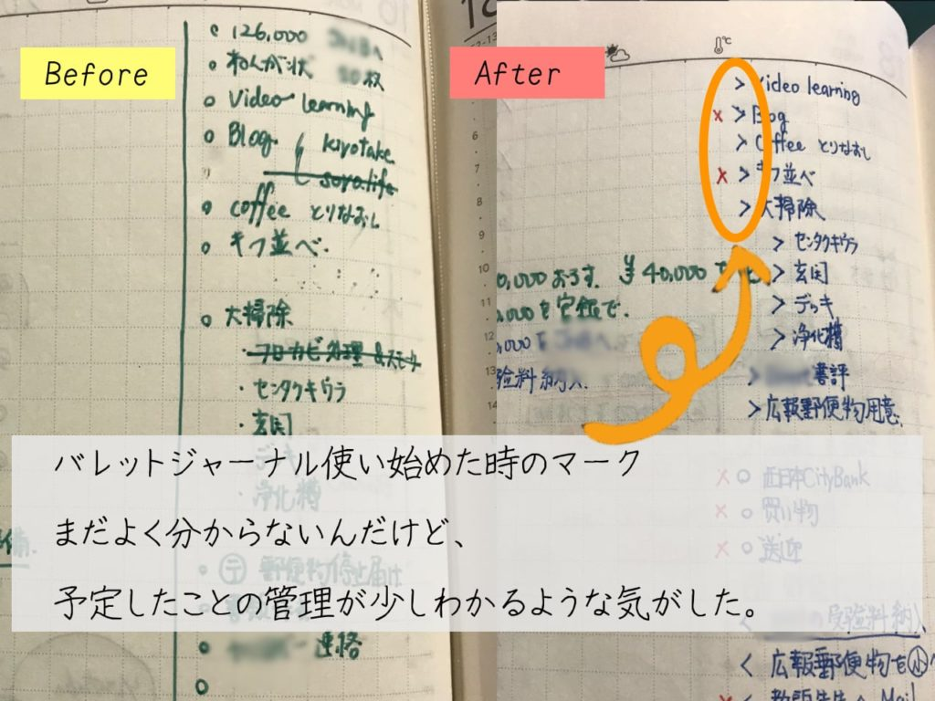 バレットジャーナル使い始めた頃のノート。