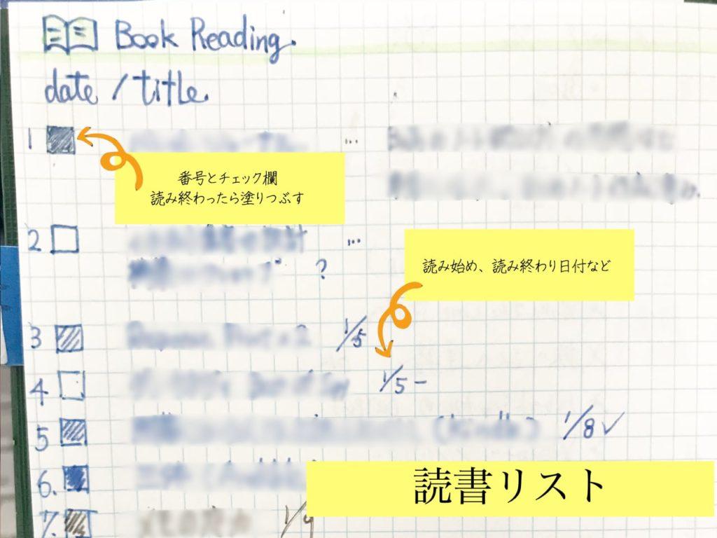 バレットジャーナル読書リスト
